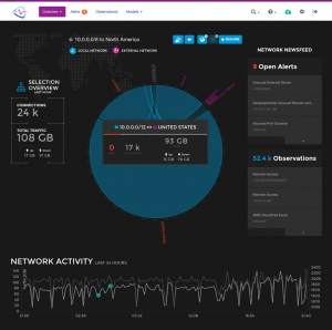 Observable Networks' Dashboard nicely visualizes network activity