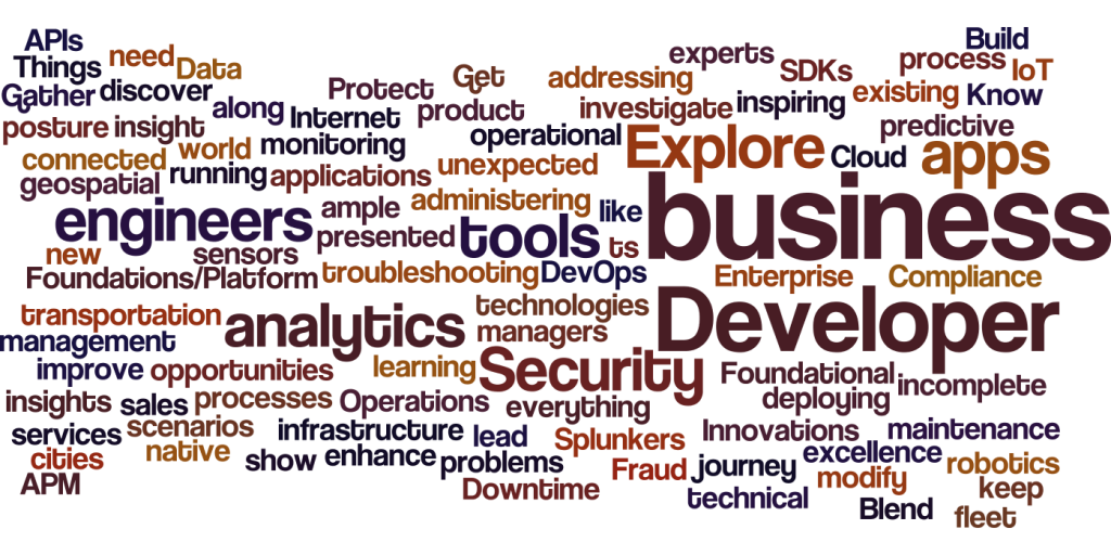 Word Cloud SplunkConf19