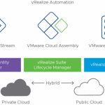 Deploying vRealize Automation 8 with Easy Installer – Part 1