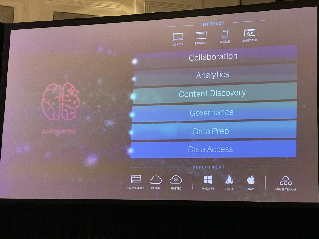 Tableau's Vision for AI